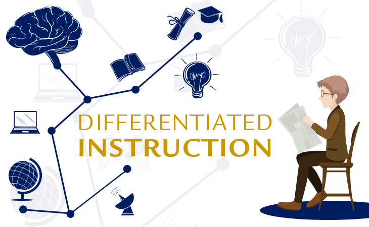 Differentiated Instruction and how to implement the concept in your Classroom by Shingayi Chiwota